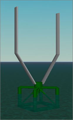 Vertical Axis Floating Wind Turbine